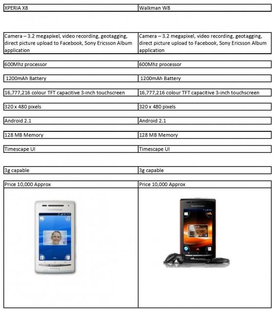Дополнение Walkman Android