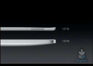 Apple iPad Pro 8