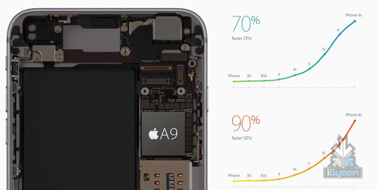 a iPhone 6s 3
