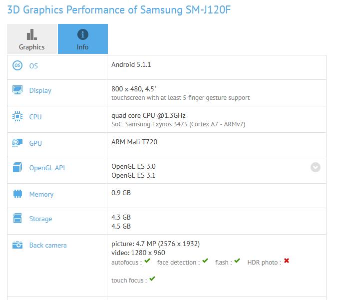 Samsung J1 New