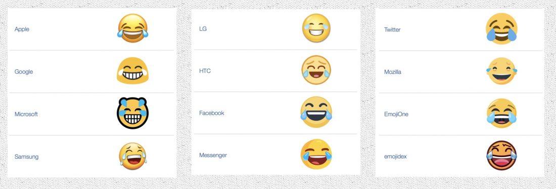 Apple New unicode Emoji Showcased, To Launch Later this Year